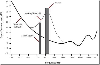 Audio_Mask_Graph